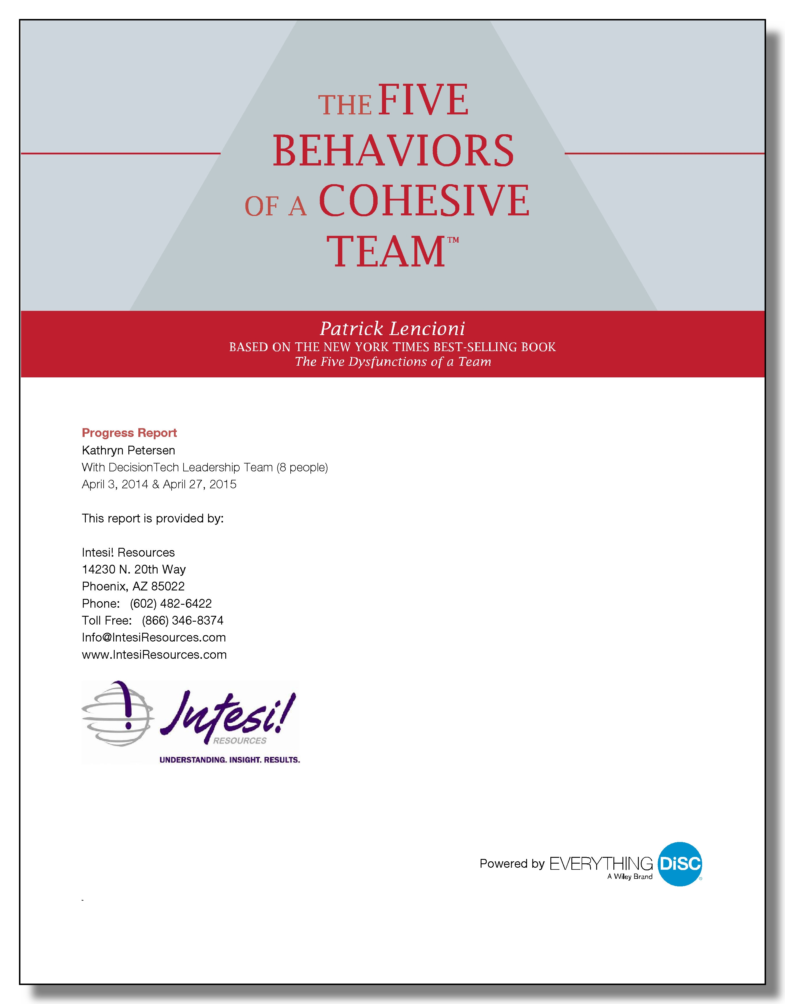 Five Behaviors Progress Sample Report