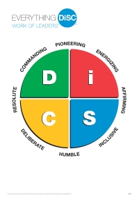 Everything DiSC Leadership Poster