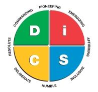 Everything DiSC Work of Leaders Map